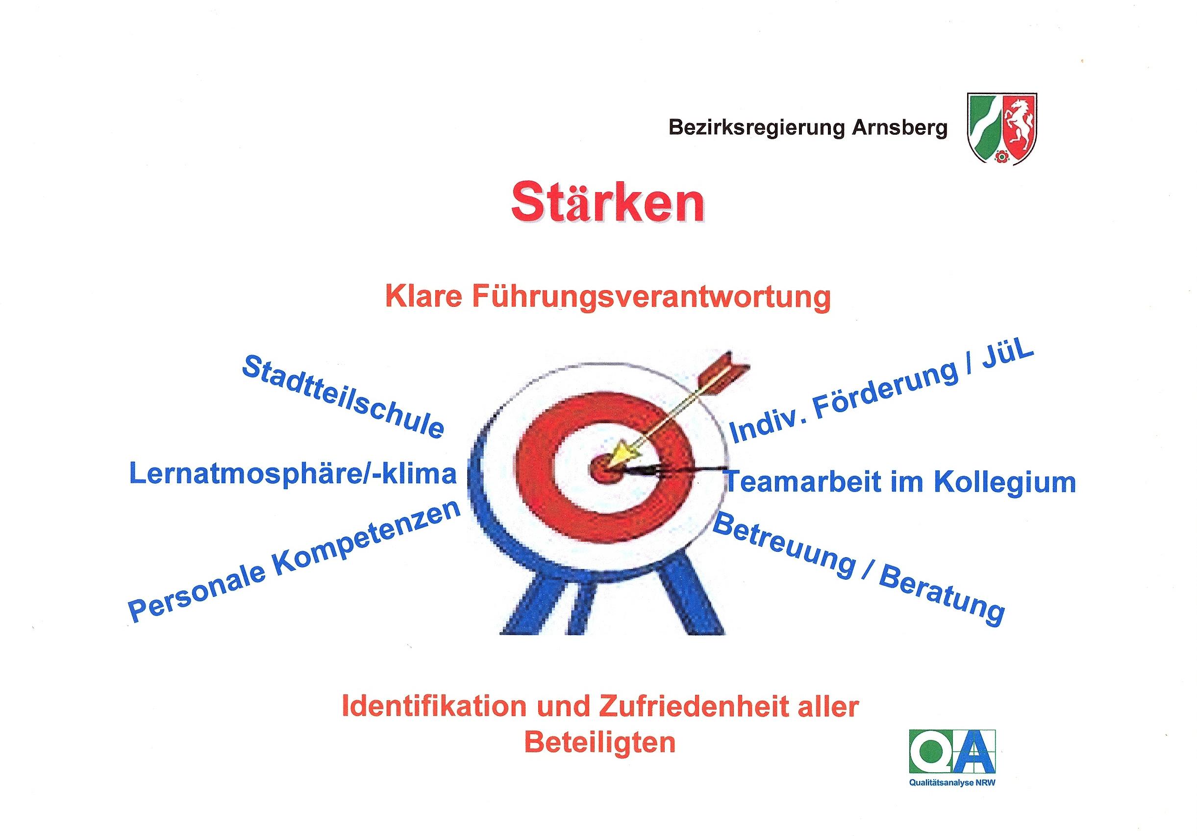 Stift grundschule for Schule grafik